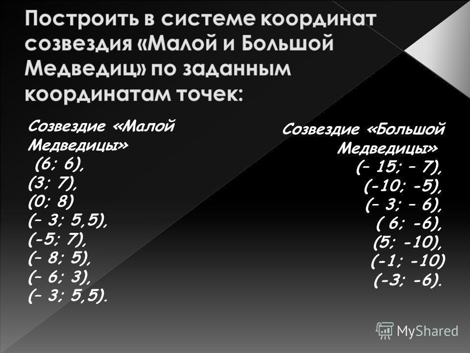 Созвездие «Малой Медведицы» (6; 6), (3; 7), (0; 8) (– 3; 5,5), (-5; 7), (– 8; 5), (– 6; 3), (– 3; 5,5). Созвездие «Большой Медведицы» (– 15; – 7), (-10; -5), (– 3; – 6), ( 6; -6), (5; -10), (-1; -10) (-З; -6).