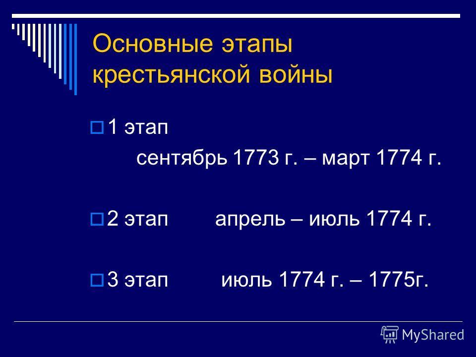 Основные этапы крестьянской войны 1 этап сентябрь 1773 г. – март 1774 г. 2 этап апрель – июль 1774 г. 3 этап июль 1774 г. – 1775г.