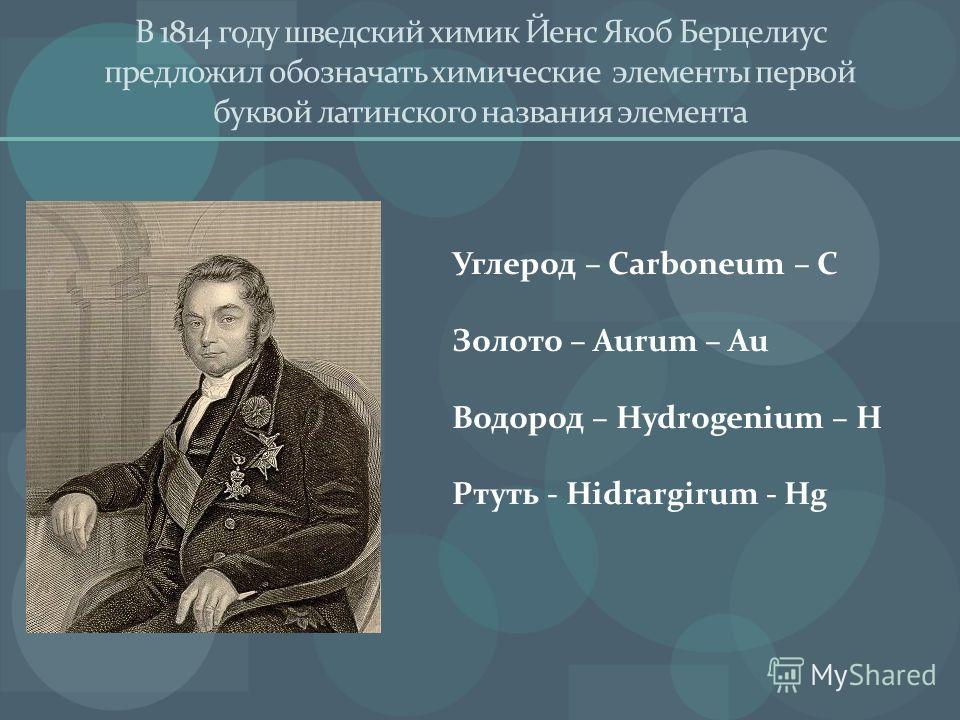 В 1814 году шведский химик Йенс Якоб Берцелиус предложил обозначать химические элементы первой буквой латинского названия элемента Углерод – Carboneum – C Золото – Aurum – Au Водород – Hydrogenium – H Ртуть - Hidrargirum - Hg