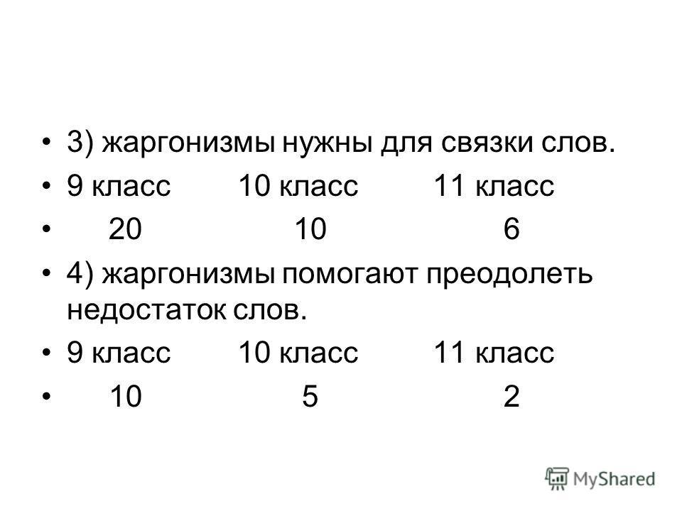 3) жаргонизмы нужны для связки слов. 9 класс 10 класс 11 класс 20 10 6 4) жаргонизмы помогают преодолеть недостаток слов. 9 класс 10 класс 11 класс 10 5 2