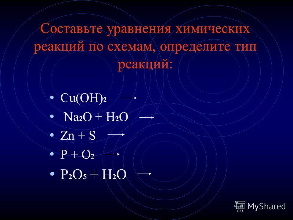 Составьте уравнения химических реакций по схемам, определите тип реакций: Cu(OH) 2 Na 2 O + H 2 O Zn + S P + O 2 P 2 O 5 + H 2 O