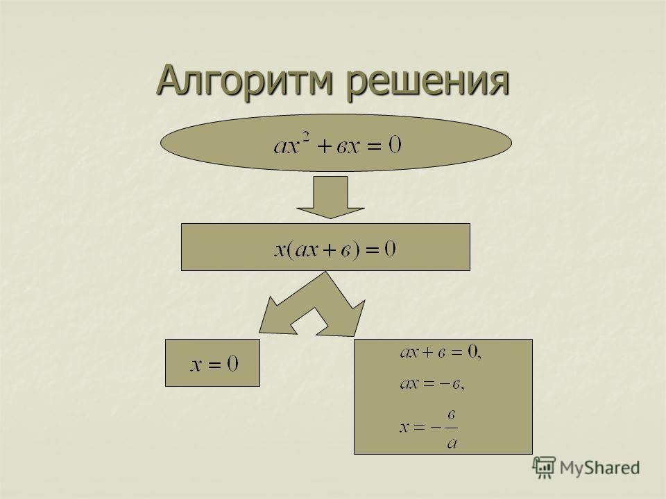 Алгоритм решения
