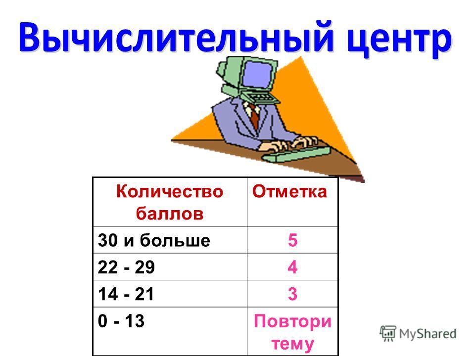 Проверочная работа Вариант 1Вариант 2 1) 2) 3) 4) 5) 1) 2) 3) 4) 5)