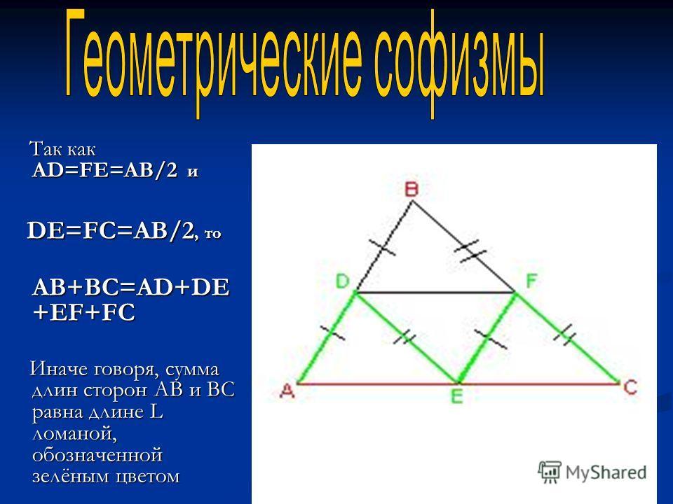 Так как AD=FE=AB/2 и Так как AD=FE=AB/2 и DE=FC=AВ/2, то DE=FC=AВ/2, то AB+ВC=AD+DE +EF+FC AB+ВC=AD+DE +EF+FC Иначе говоря, сумма длин сторон AB и BC равна длине L ломаной, обозначенной зелёным цветом Иначе говоря, сумма длин сторон AB и BC равна дли