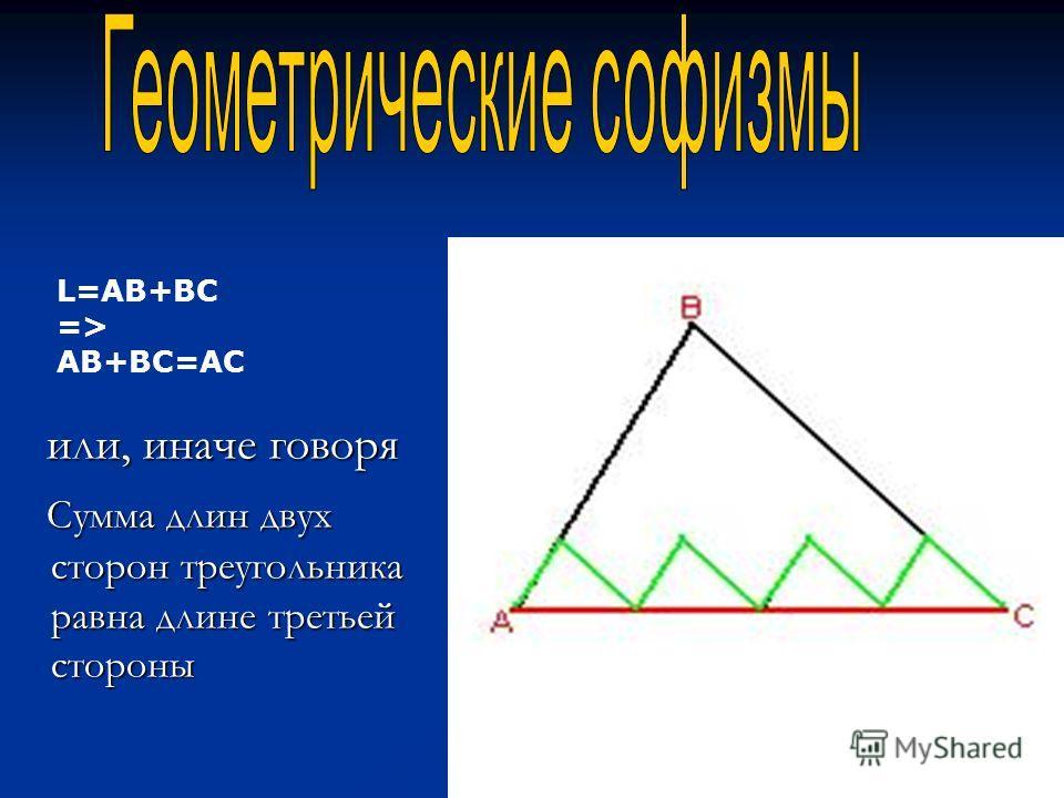 или, иначе говоря или, иначе говоря Сумма длин двух сторон треугольника равна длине третьей стороны Сумма длин двух сторон треугольника равна длине третьей стороны L=AB+BC => AB+BC=AC