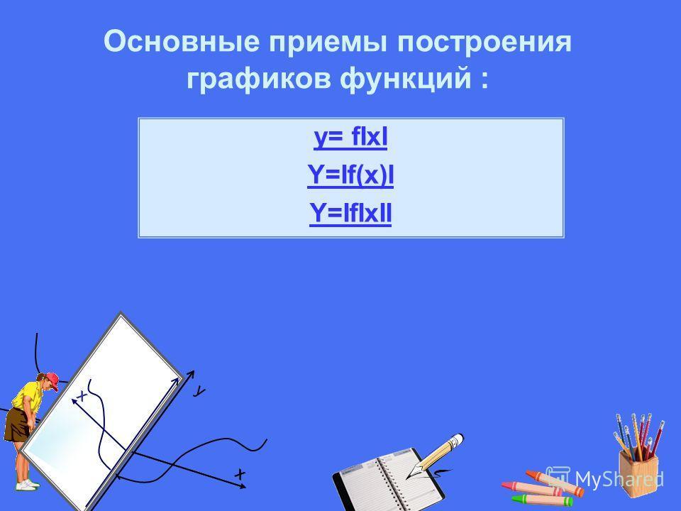 x y x xx y= fIxI Y=If(x)I Y=IfIxII Основные приемы построения графиков функций :