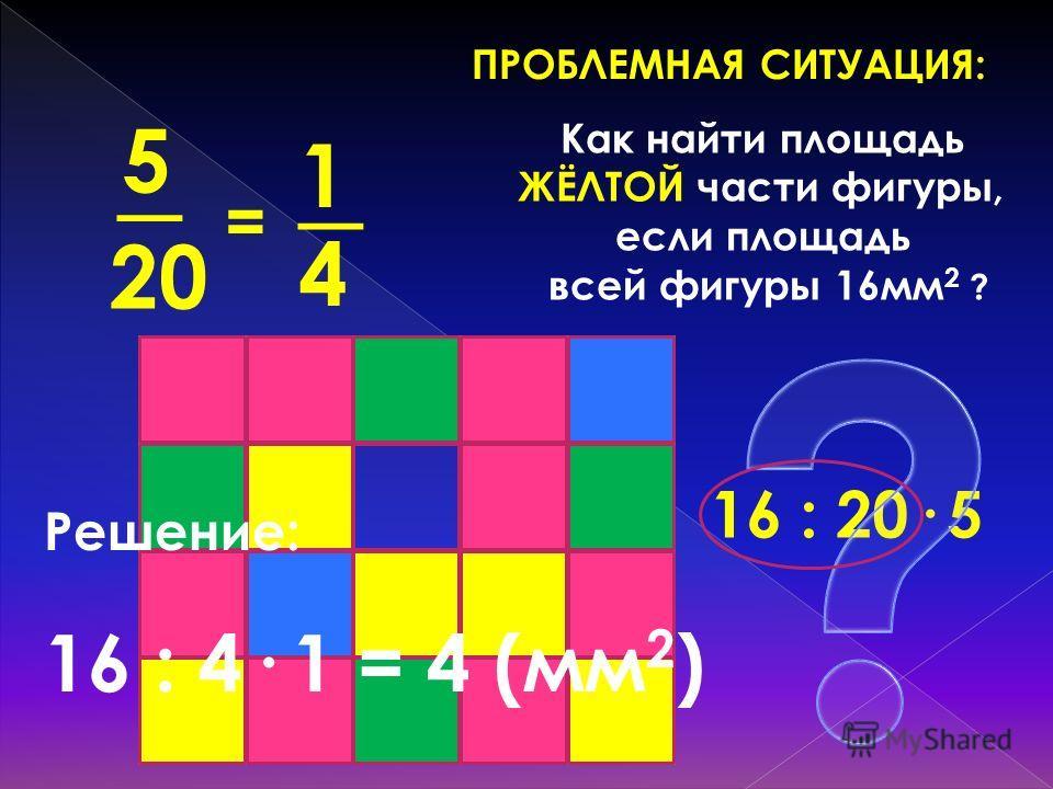 ПРОБЛЕМНАЯ СИТУАЦИЯ: 20 _ 5 4 _ 1 = Как найти площадь ЖЁЛТОЙ части фигуры, если площадь всей фигуры 16мм 2 ? 16 : 20· 5 Решение: 16 : 4· 1 = 4 (мм 2 )