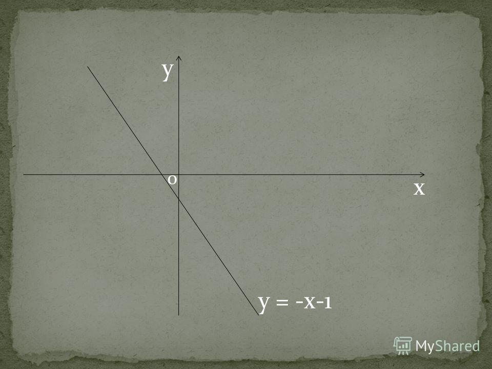 y x 0 y = -x-1