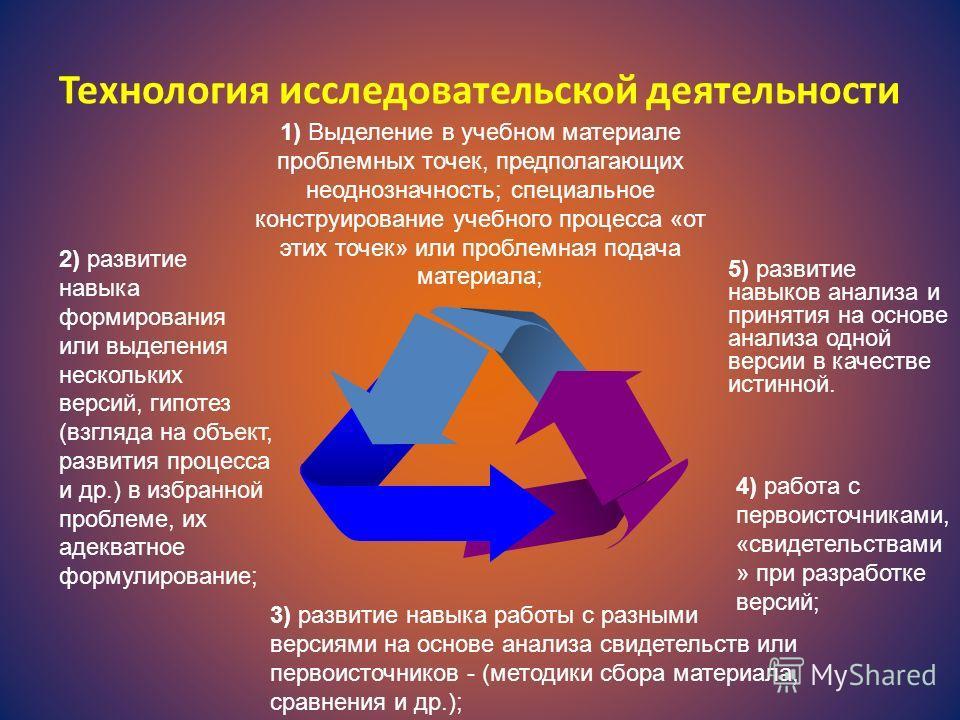 Технология исследовательской деятельности 1) Выделение в учебном материале проблемных точек, предполагающих неоднозначность; специальное конструирование учебного процесса «от этих точек» или проблемная подача материала; 2) развитие навыка формировани