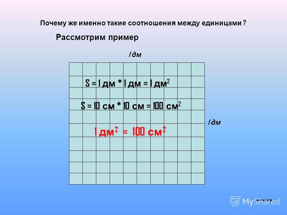 Почему же именно такие соотношения между единицами ? Рассмотрим пример 1 дм S = 1 дм * 1 дм = 1 дм 2 S = 10 см * 10 см = 100 см 2 1 дм 2 = 100 см 2