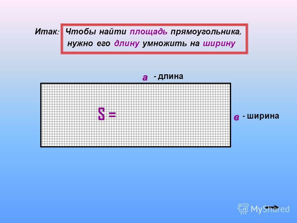 Итак : Ч тобы н айти п лощадь п рямоугольника, нужно е го д лину у множить н а ш ирину а в - длина - ширина S = а в