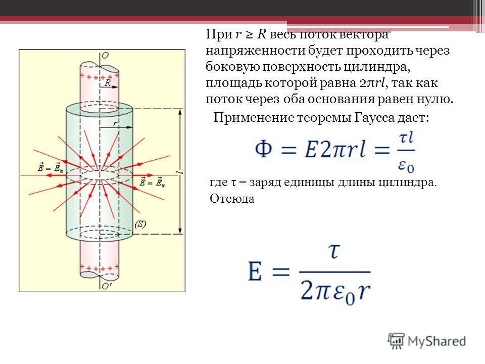 При r R весь поток вектора напряженности будет проходить через боковую поверхность цилиндра, площадь которой равна 2πrl, так как поток через оба основания равен нулю. Применение теоремы Гаусса дает: где τ – заряд единицы длины цилиндра. Отсюда