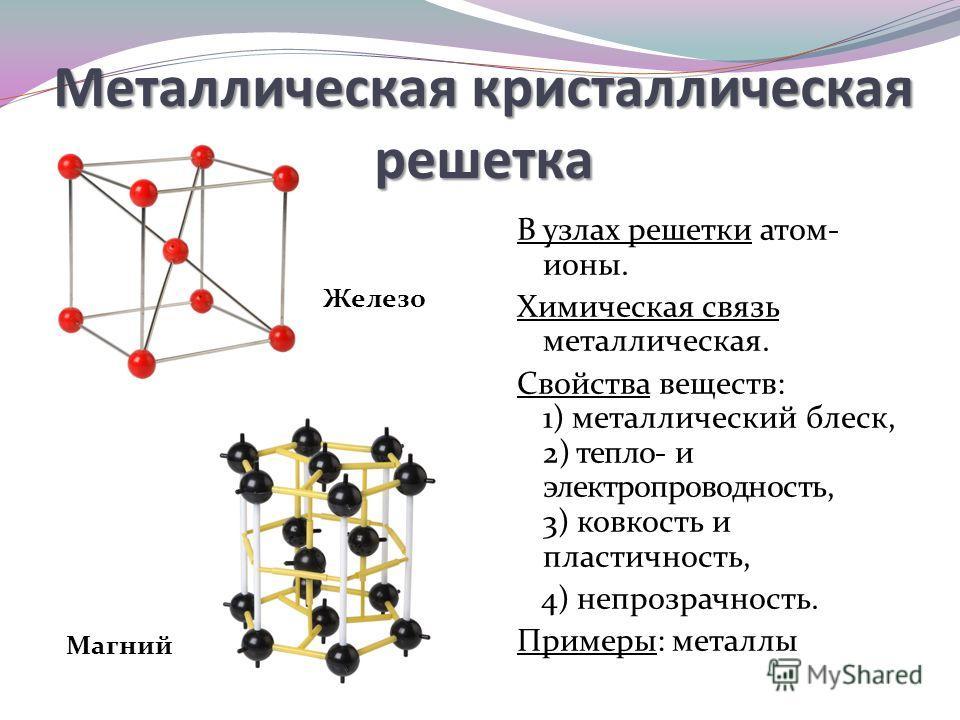 Металлическая кристаллическая решетка В узлах решетки атом- ионы. Химическая связь металлическая. Свойства веществ: 1) металлический блеск, 2) тепло- и электропроводность, 3) ковкость и пластичность, 4) непрозрачность. Примеры: металлы Железо Магний
