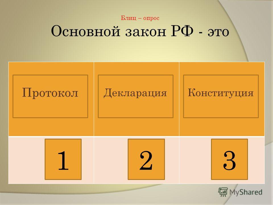 Блиц – опрос Основной закон РФ - это 123 Протокол ДекларацияКонституция