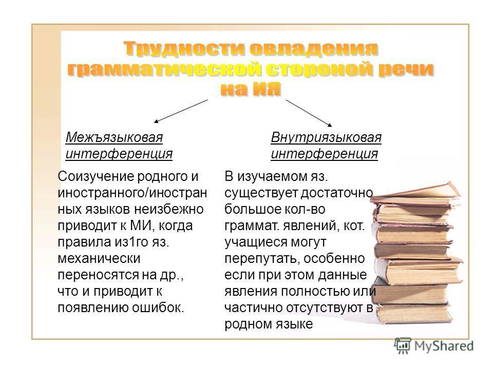 Межъязыковая интерференция Внутриязыковая интерференция Соизучение родного и иностранного/иностран ных языков неизбежно приводит к МИ, когда правила из1го яз. механически переносятся на др., что и приводит к появлению ошибок. В изучаемом яз. существу