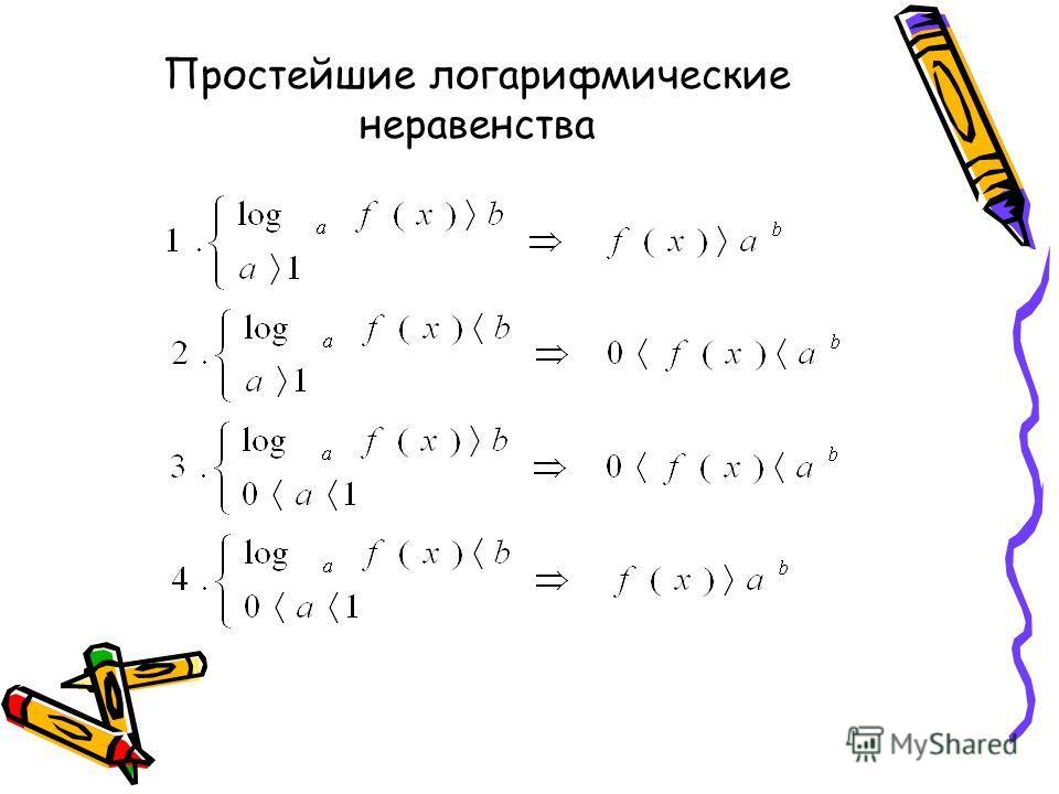 Простейшие логарифмические неравенства