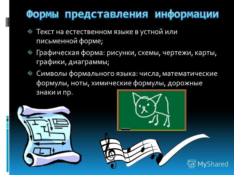 Текст на естественном языке в устной или письменной форме; Графическая форма: рисунки, схемы, чертежи, карты, графики, диаграммы; Символы формального языка: числа, математические формулы, ноты, химические формулы, дорожные знаки и пр.