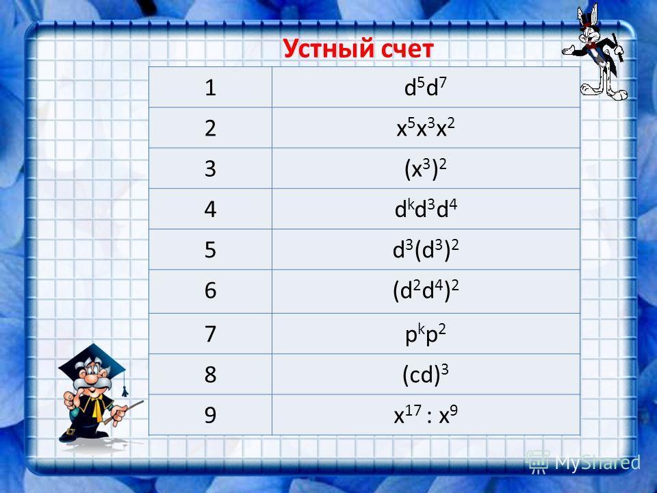 Устный счет 1d5d7d5d7 2x5x3x2x5x3x2 3(x 3 ) 2 4dkd3d4dkd3d4 5d 3 (d 3 ) 2 6(d 2 d 4 ) 2 7pkp2pkp2 8(cd) 3 9x 17 : x 9