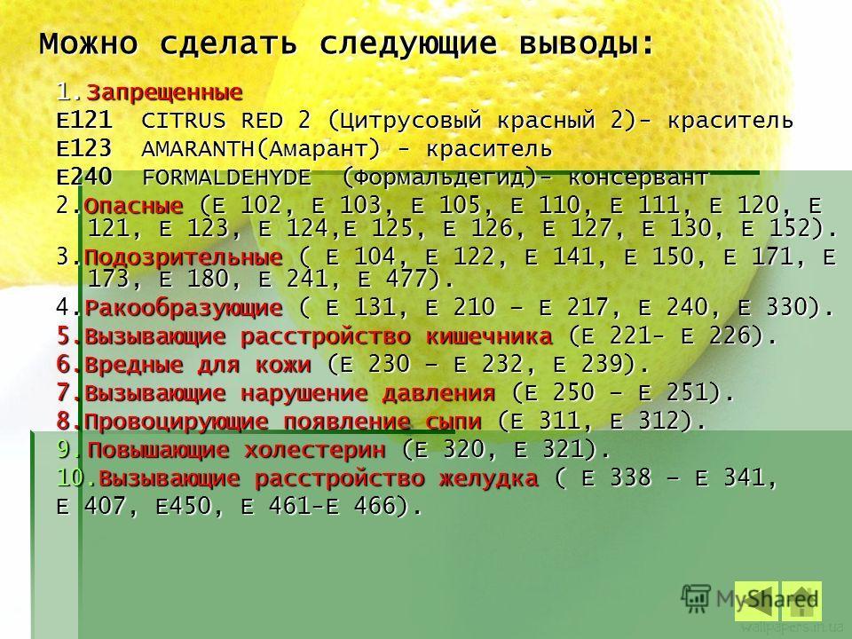 Можно сделать следующие выводы: 1. Запрещенные Е121 CITRUS RED 2 (Цитрусовый красный 2)- краситель Е123 AMARANTH(Амарант) - краситель E240 FORMALDEHYDE (Формальдегид)- консервант 2.Опасные (Е 102, Е 103, Е 105, Е 110, Е 111, Е 120, Е 121, Е 123, Е 12