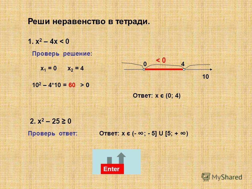 Реши неравенство в тетради. 1. x 2 – 4х < 0 Enter Проверь решение: х 1 = 0 х 2 = 4 04 Ответ: х є (0; 4) Enter 2. х 2 – 25 0 Enter Проверь ответ: Ответ: х є (- ; - 5] U [5; + ) Enter