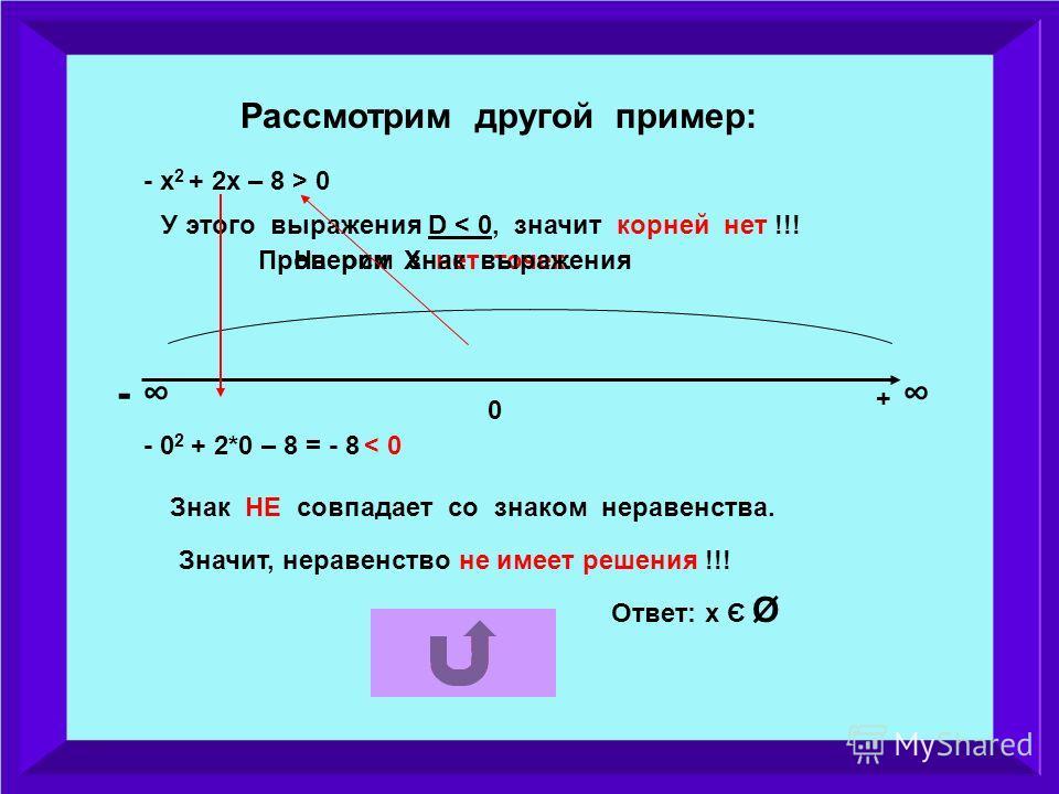 Метод интервалов. Алгоритм решения: (записать в тетрадь) 1. Найти корни выражения. х 2 – 5х + 6 < 0 x 1 = 2x 2 = 3 Enter 2. Отметить их на числовой прямой. 23 Enter 3. Выяснить знак выражения на каждом интервале. 0 0 2 – 5*0 + 6 = 6> 0 < 0 Enter 4. В