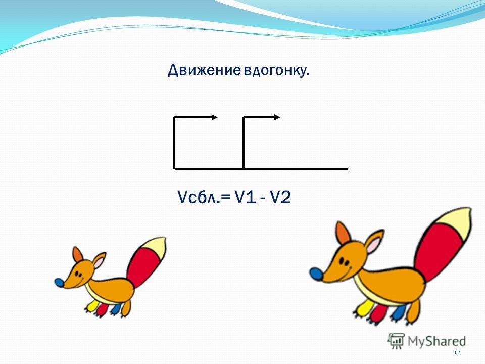 Движение вдогонку. Vсбл.= V1 - V2 12
