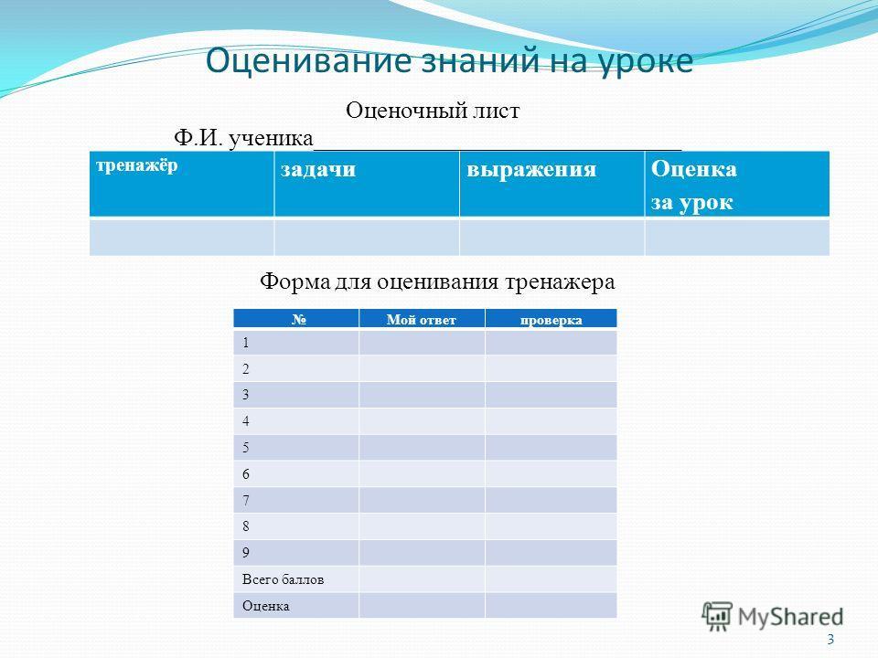 Оценивание знаний на уроке тренажёр задачивыражения Оценка за урок 3 Ф.И. ученика______________________________ Форма для оценивания тренажера Оценочный лист Мой ответпроверка 1 2 3 4 5 6 7 8 9 Всего баллов Оценка