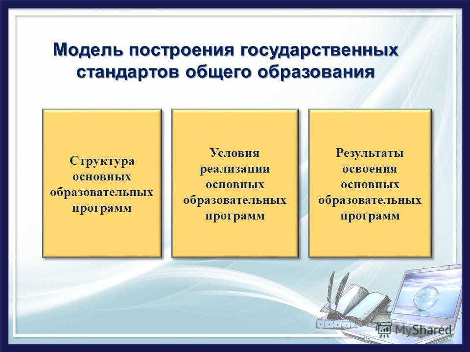 Модель построения государственных стандартов общего образования Структура основных образовательных программ Условия реализации основных образовательных программ Результаты освоения основных образовательных программ