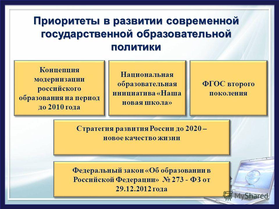 Приоритеты в развитии современной государственной образовательной политики Стратегия развития России до 2020 – новое качество жизни Стратегия развития России до 2020 – новое качество жизни ФГОС второго поколения Национальная образовательная инициатив