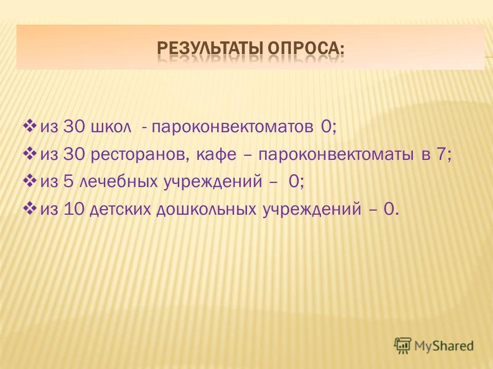 Учащиеся нашего училища провели исследование предприятий общественного питания в г.Орехово- Зуево и районе на предмет наличия и использования пароконвектоматов. Результаты опроса – удивили! Судите сами.
