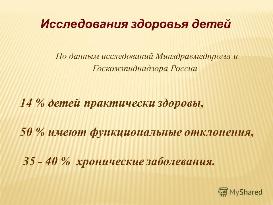 Исследования здоровья детей По данным исследований Минздравмедпрома и Госкомэпиднадзора России 14 % детей практически здоровы, 50 % имеют функциональные отклонения, 35 - 40 % хронические заболевания.