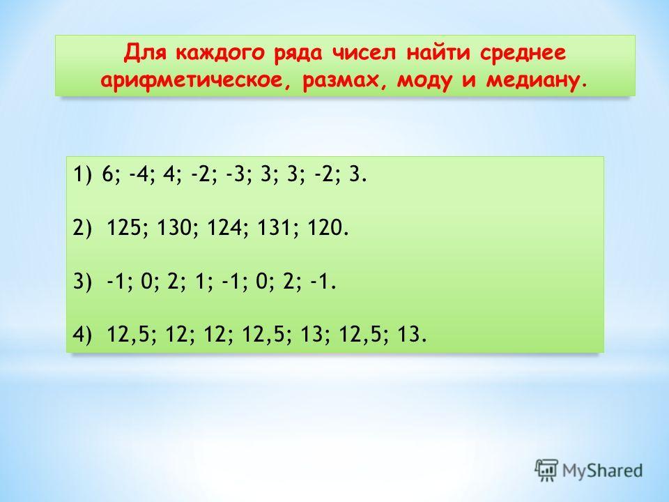 Для каждого ряда чисел найти среднее арифметическое, размах, моду и медиану. 1)6; -4; 4; -2; -3; 3; 3; -2; 3. 2) 125; 130; 124; 131; 120. 3) -1; 0; 2; 1; -1; 0; 2; -1. 4) 12,5; 12; 12; 12,5; 13; 12,5; 13.