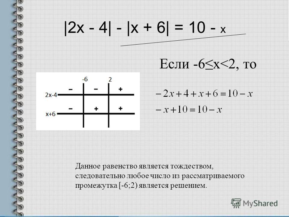 |2x - 4| - |x + 6| = 10 - х Если -6х