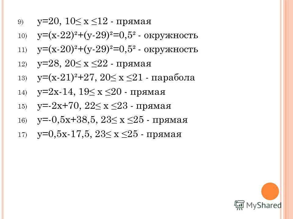 9) y=20, 10 x 12 - прямая 10) y=(x-22)²+(y-29)²=0,5² - окружность 11) y=(x-20)²+(y-29)²=0,5² - окружность 12) y=28, 20 x 22 - прямая 13) y=(x-21)²+27, 20 x 21 - парабола 14) y=2x-14, 19 x 20 - прямая 15) y=-2x+70, 22 x 23 - прямая 16) y=-0,5x+38,5, 2