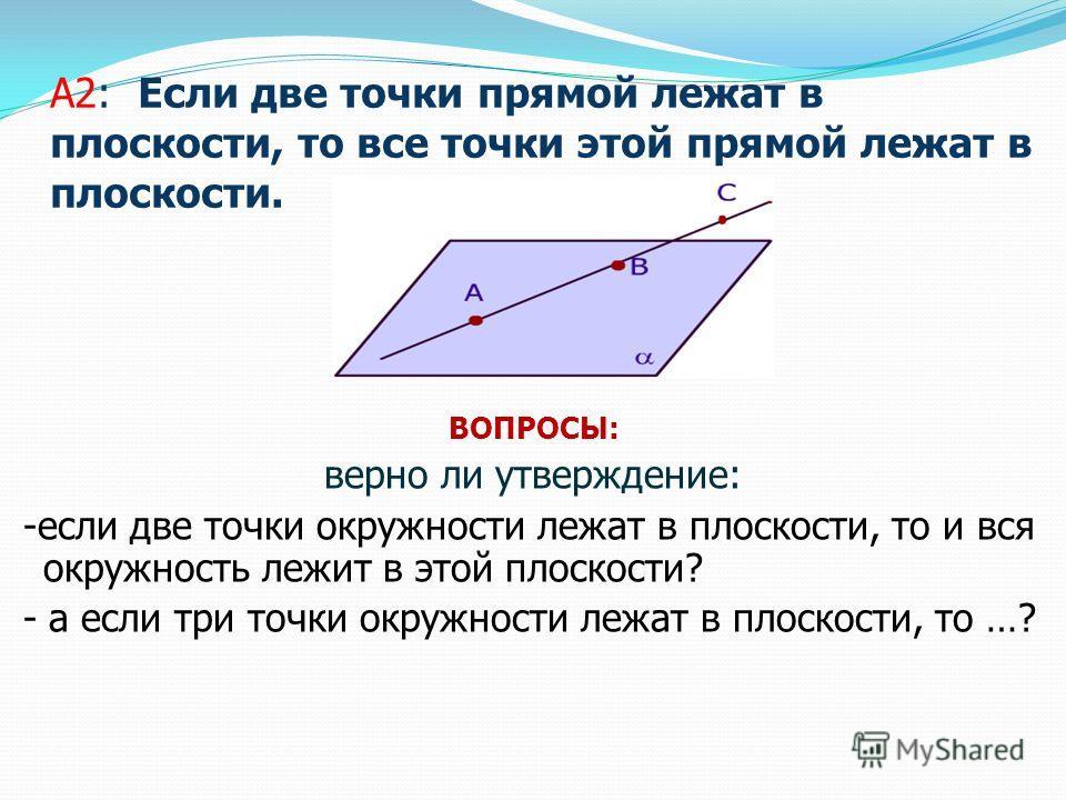 А2: Если две точки прямой лежат в плоскости, то все точки этой прямой лежат в плоскости. ВОПРОСЫ: верно ли утверждение: -если две точки окружности лежат в плоскости, то и вся окружность лежит в этой плоскости? - а если три точки окружности лежат в пл