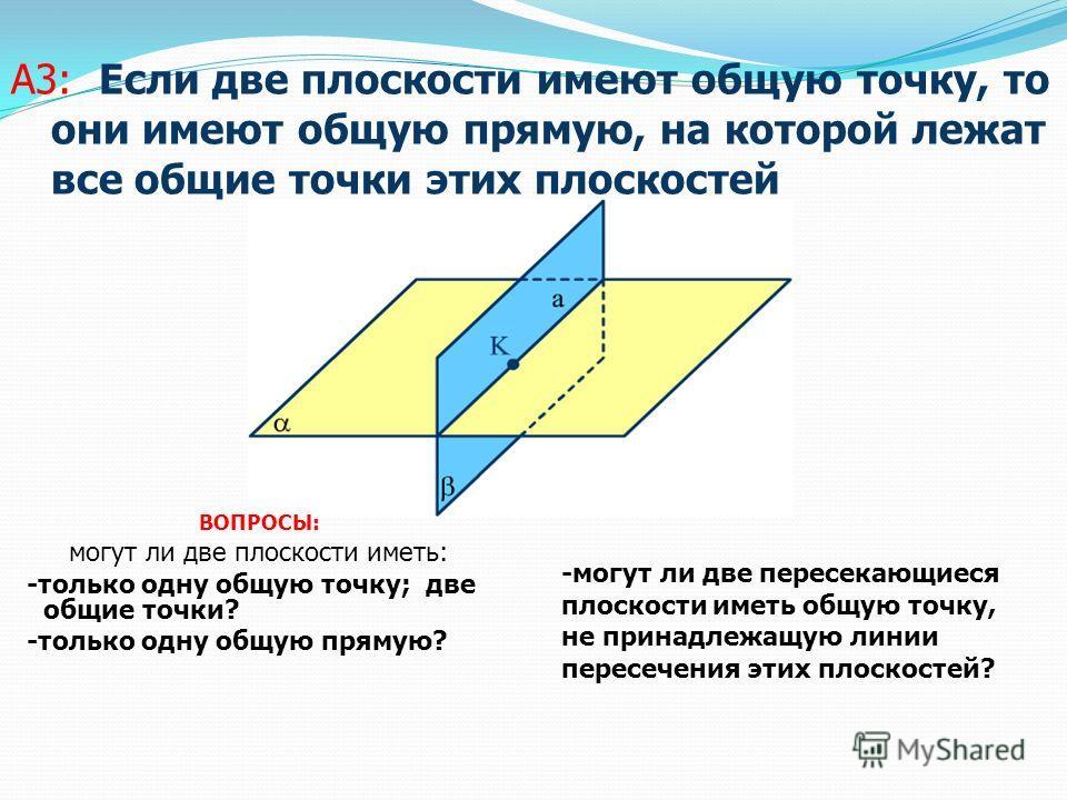 А3: Если две плоскости имеют общую точку, то они имеют общую прямую, на которой лежат все общие точки этих плоскостей ВОПРОСЫ: могут ли две плоскости иметь: -только одну общую точку; две общие точки? -только одну общую прямую? -могут ли две пересекаю
