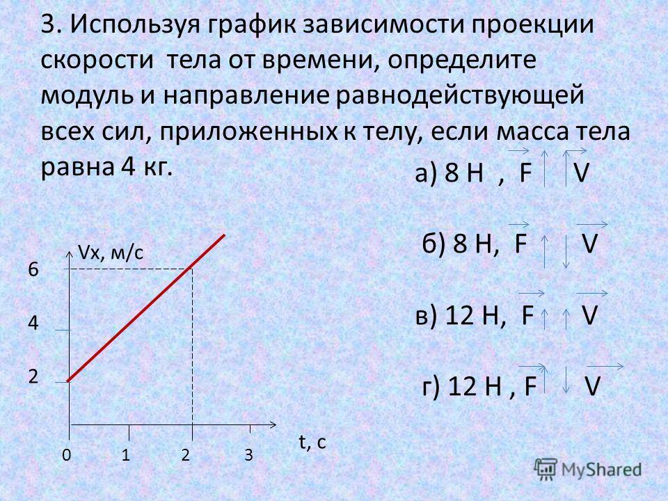 3. Используя график зависимости проекции скорости тела от времени, определите модуль и направление равнодействующей всех сил, приложенных к телу, если масса тела равна 4 кг. t, с Vx, м/с 0 1 2 3 642642 а) 8 Н, F V б) 8 Н, F V в) 12 Н, F V г) 12 Н, F