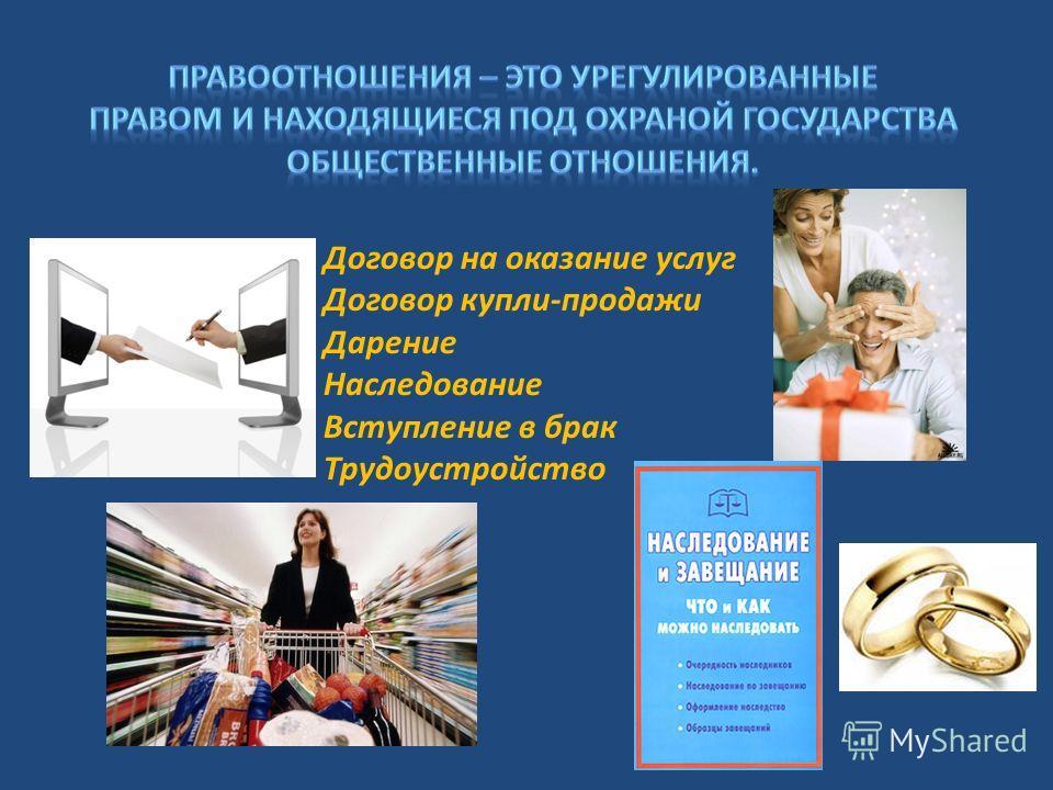 Договор на оказание услуг Договор купли-продажи Дарение Наследование Вступление в брак Трудоустройство