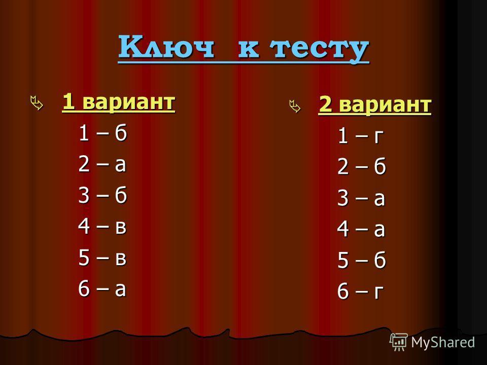 Ключ к тесту 1 вариант 1 вариант 1 – б 2 – а 2 – а 3 – б 3 – б 4 – в 4 – в 5 – в 5 – в 6 – а 6 – а 2 вариант 2 вариант 1 – г 1 – г 2 – б 2 – б 3 – а 3 – а 4 – а 4 – а 5 – б 5 – б 6 – г 6 – г