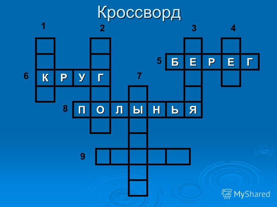КроссвордБЕРЕГ КРУГ ПОЛЫНЬЯ 1 6 2 8 7 5 34 9