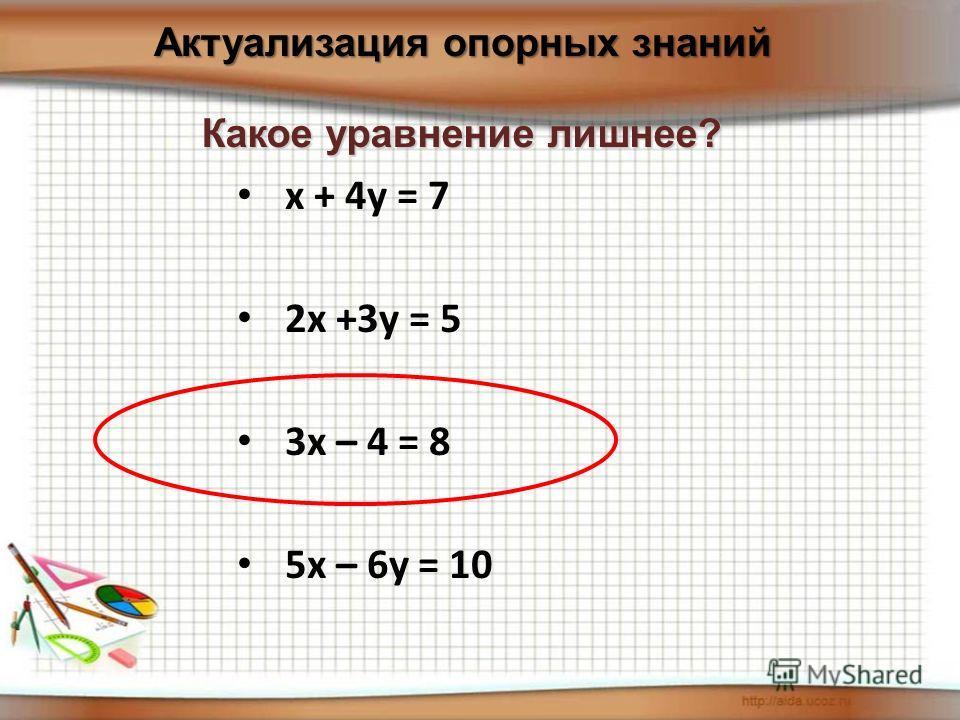 х + 4у = 7 2х +3у = 5 3х – 4 = 8 5х – 6у = 10 Какое уравнение лишнее? Актуализация опорных знаний