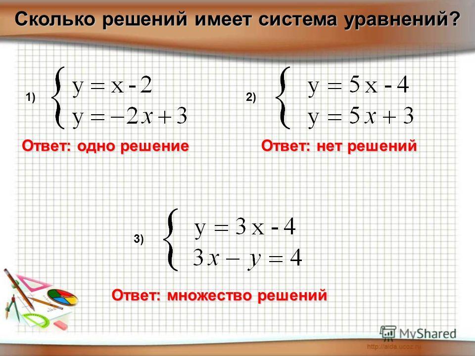 Сколько решений имеет система уравнений? 1)2) 3) Ответ: одно решение Ответ: нет решений Ответ: множество решений