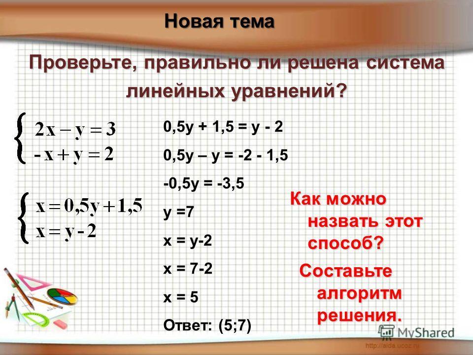 Проверьте, правильно ли решена система линейных уравнений? 0,5у + 1,5 = у - 2 0,5у – у = -2 - 1,5 -0,5у = -3,5 у =7 х = у-2 х = 7-2 х = 5 Ответ: (5;7) Как можно назвать этот способ? Составьте алгоритм решения. Новая тема