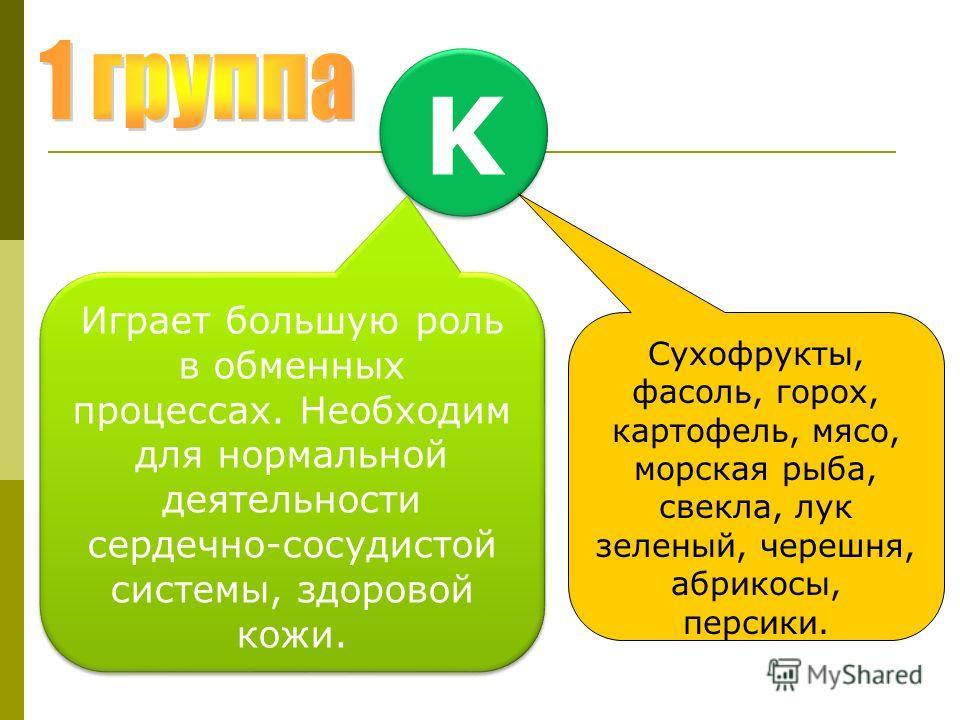 K K Играет большую роль в обменных процессах. Необходим для нормальной деятельности сердечно-сосудистой системы, здоровой кожи. Сухофрукты, фасоль, горох, картофель, мясо, морская рыба, свекла, лук зеленый, черешня, абрикосы, персики.