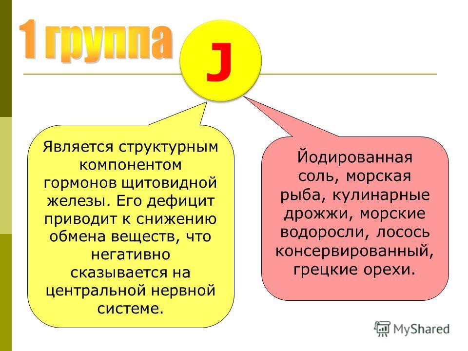 J J Является структурным компонентом гормонов щитовидной железы. Его дефицит приводит к снижению обмена веществ, что негативно сказывается на центральной нервной системе. Йодированная соль, морская рыба, кулинарные дрожжи, морские водоросли, лосось к