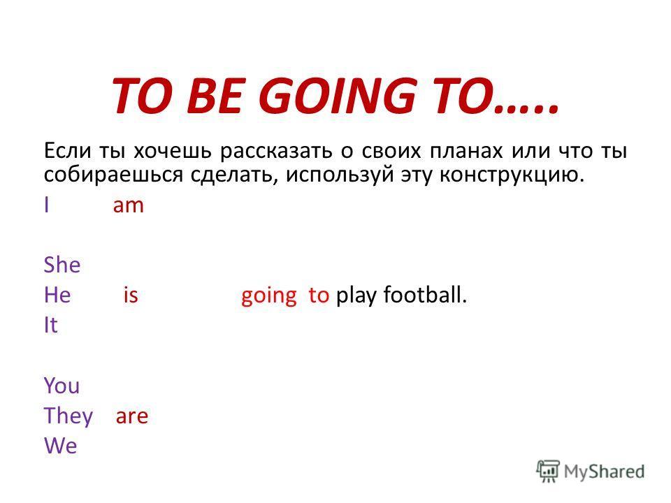 TO BE GOING TO….. Если ты хочешь рассказать о своих планах или что ты собираешься сделать, используй эту конструкцию. I am She He is going to play football. It You They are We