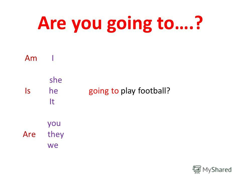 Are you going to….? Am I she Is he going to play football? It you Are they we