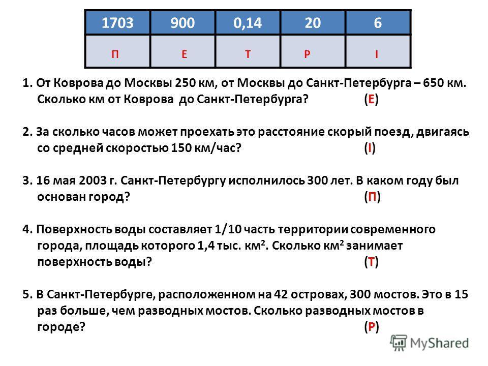17039000,14206 1. От Коврова до Москвы 250 км, от Москвы до Санкт-Петербурга – 650 км. Сколько км от Коврова до Санкт-Петербурга? (Е) 2. За сколько часов может проехать это расстояние скорый поезд, двигаясь со средней скоростью 150 км/час?(I) 3. 16 м