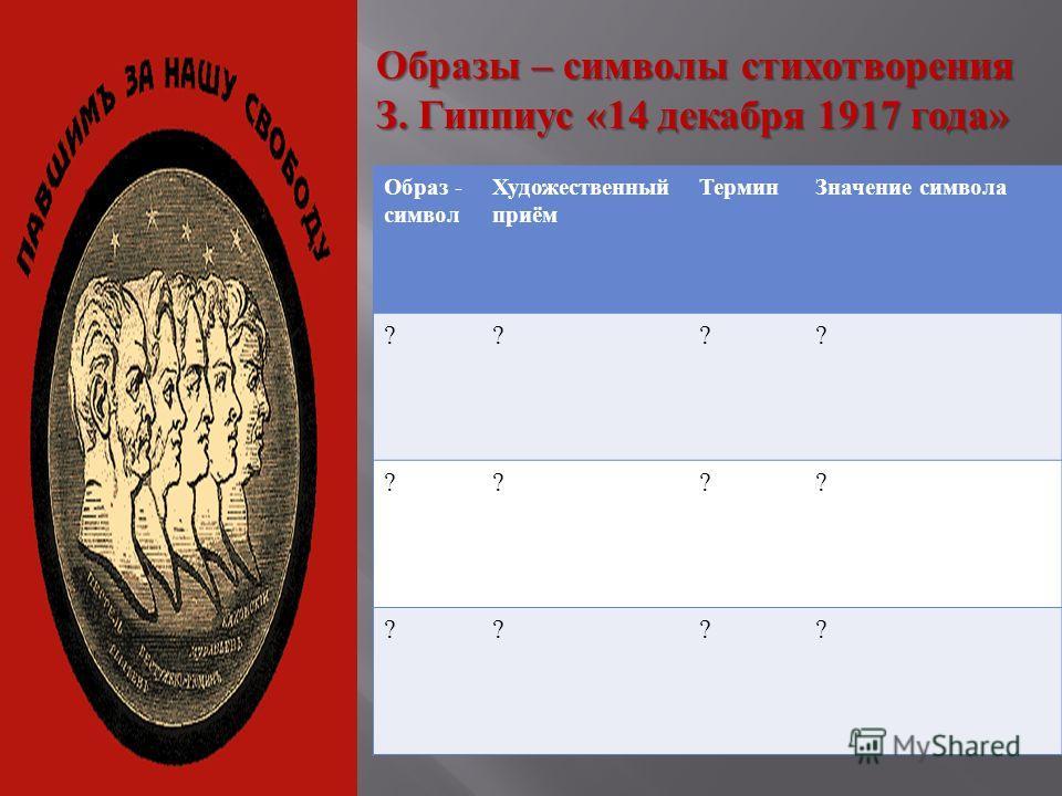 Образы – символы стихотворения З. Гиппиус «14 декабря 1917 года » Образ - символ Художественный приём Термин Значение символа ???? ???? ????