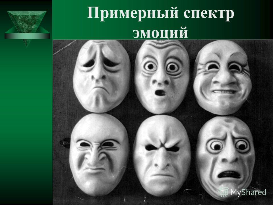 Примерный спектр эмоций